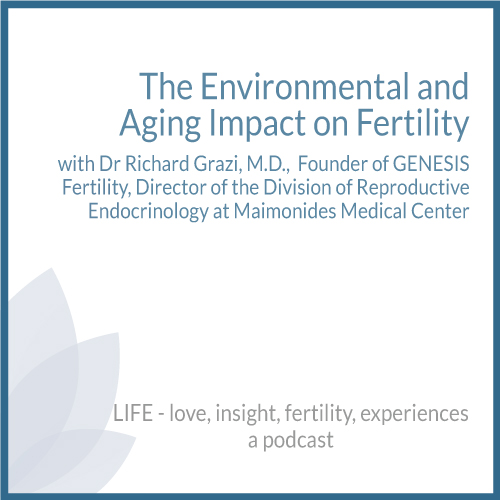 Environmental and Aging Impact On Fertity with Dr. Richard Grazi
